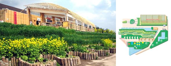 愛地球博での自然食レストラン「ナチュラルフード・カフェ&オーガニック・ガーデン」の運営